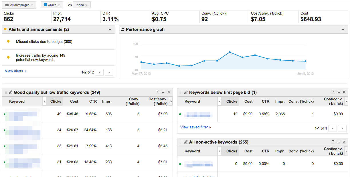 Google AdWords Home Tab