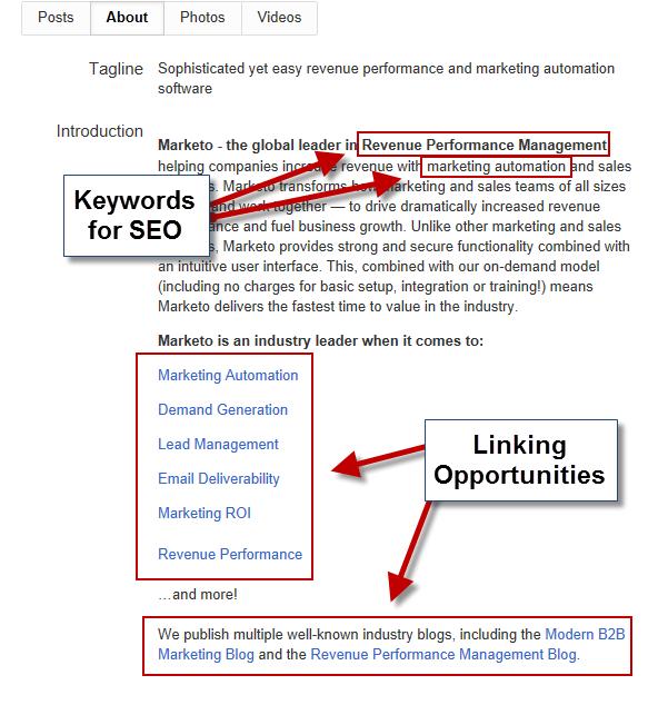 keywords relevant links