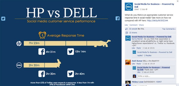 hp-vs-dell-facebook