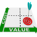 Pricing Examples for Your Business Part 1